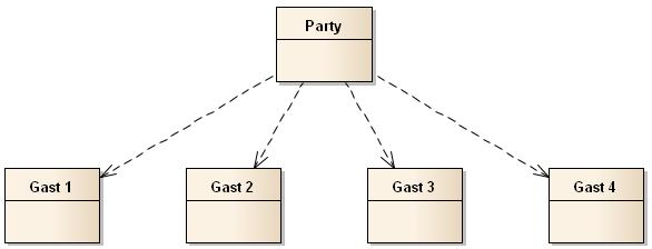 Party-Komponente